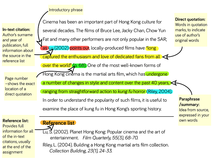 img1 Quotes In Essays Mla Format Examples on website citation, critical analysis,